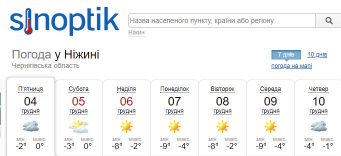 погода, зима, Ніжин, морози