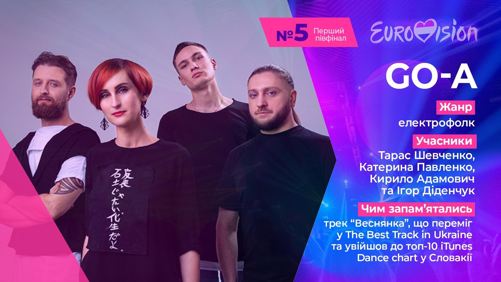 Катерина Павленко, GО-А, Євробачення