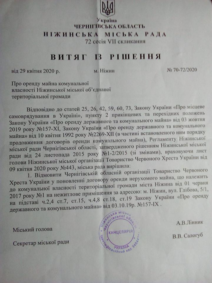 """""""Товариство Червоного хреста"""", Наталія Саєнко, договір оренди, приміщення"""