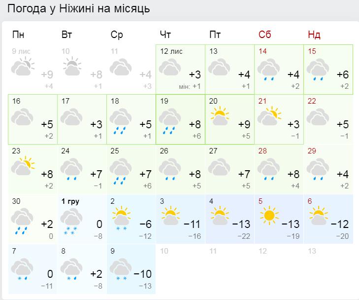 погода, сніг, температура, синоптики