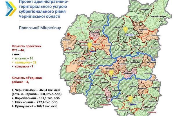 модель Чернігівської області, райони, ОТГ