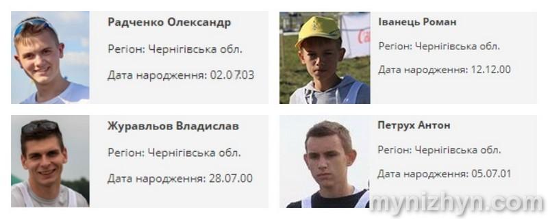 Чемпіонат світу, ракетомоделювальний спорт, Олександр Радченко