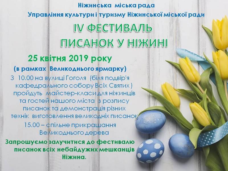 Писанка, фестиваль писанок