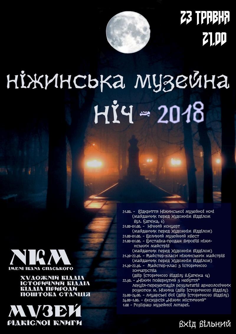 Музейна ніч, ніч у музеї, музей