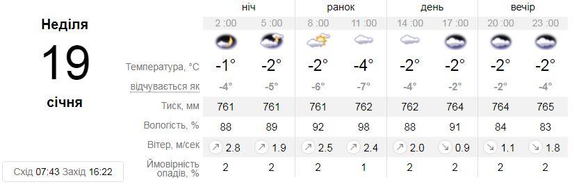 погода, паморозь, природа