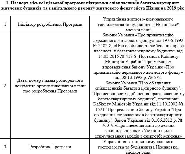 будинки, руйнування, ремонт, Шевченка 101 А