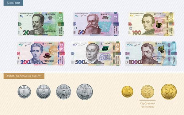 банкноти, оновлення, Національний банк