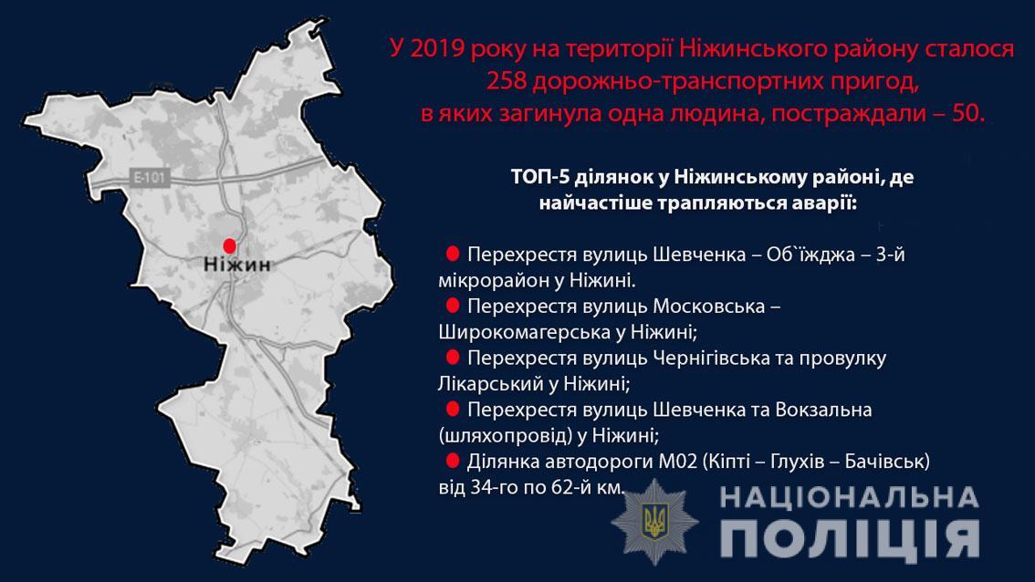 ДТП, дорога, Ніжин, ТОП-5, аварійні ділянки